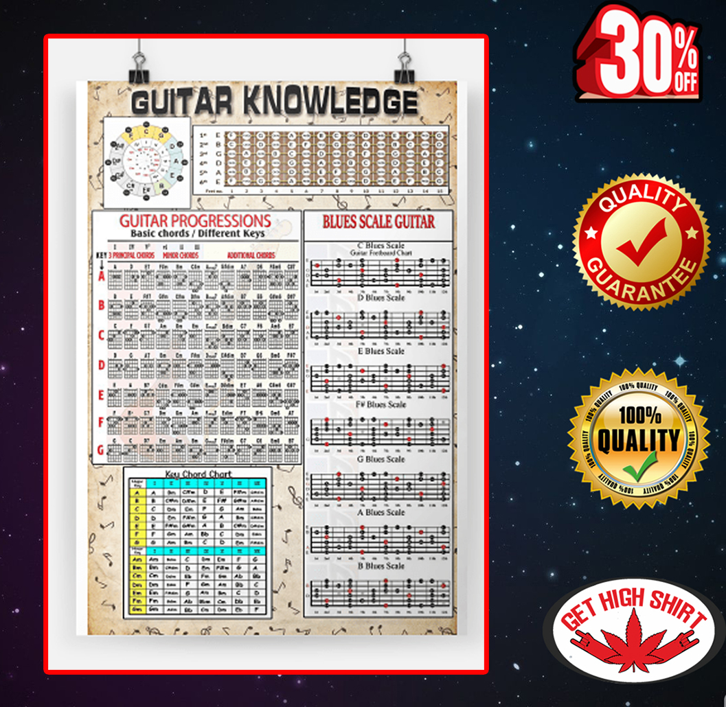 Guitar knowledge guitar progressions poster - a3